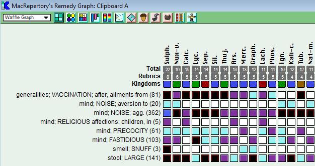sulphur_chart
