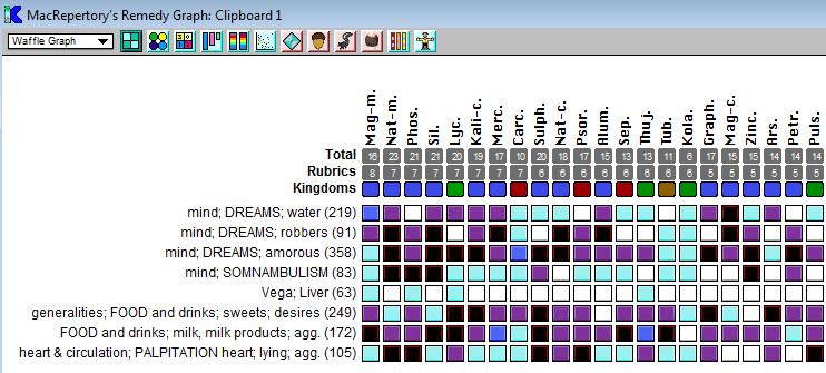magnesia muriatica