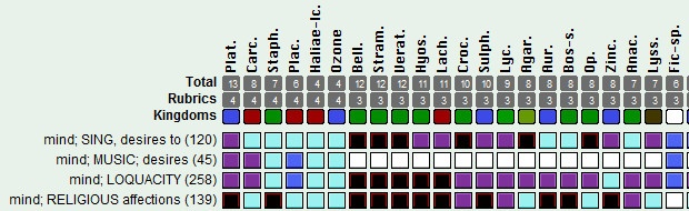 platina_chart