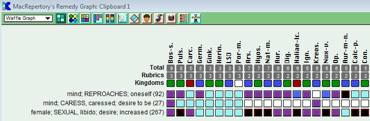 lsd_chart