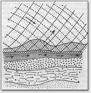 Почвы, отражающие космическое излучение.